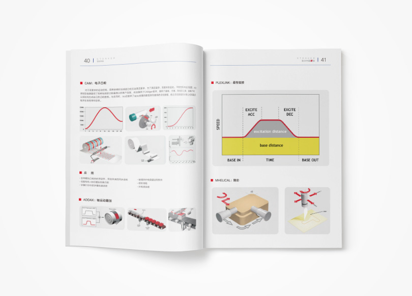 方寸画册设计