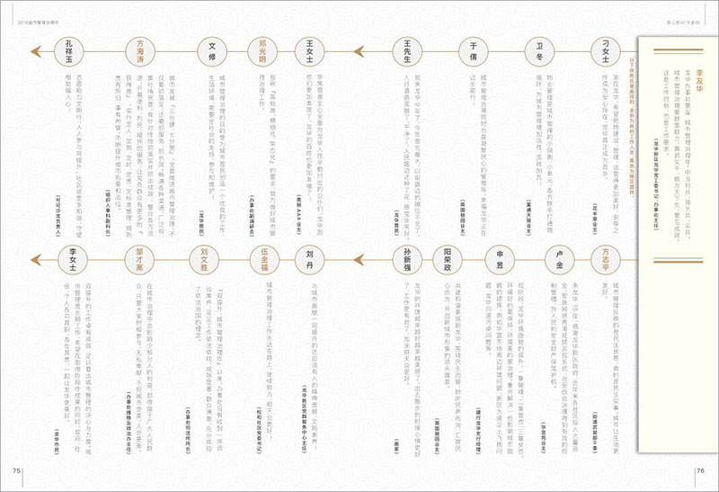 政府画册设计