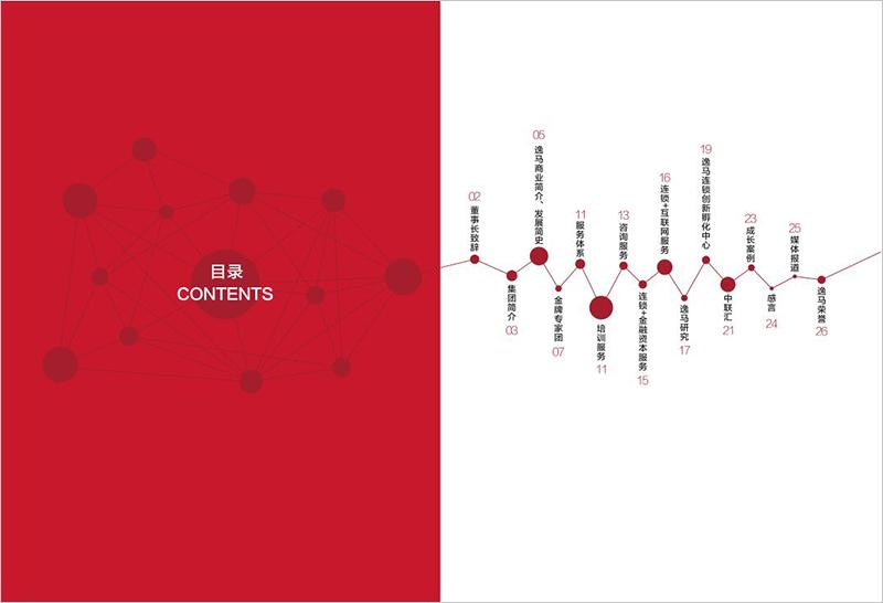 服务类画册设计